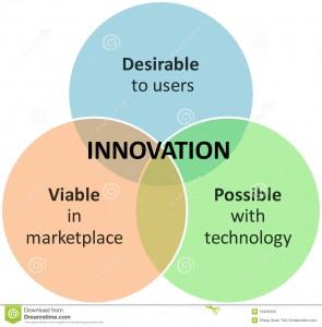 innovation-marketing-business-diagram-13428443