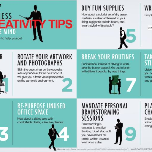10-Business-Creativity-Tips-for-the-Mind-2
